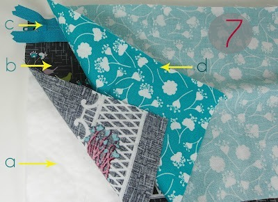 Place your pieces together as shown in picture to sew to the zipper.